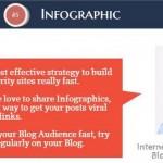 Link Building Technics: An Infographic by Dan Ewah