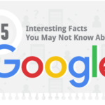 55 Google Facts Which You May Not Know