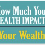 Health And Wealth  Check Out These Impacts [An Infographic]