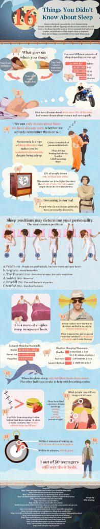 SLEEP INFOGRAPHIC www.psychologydegree