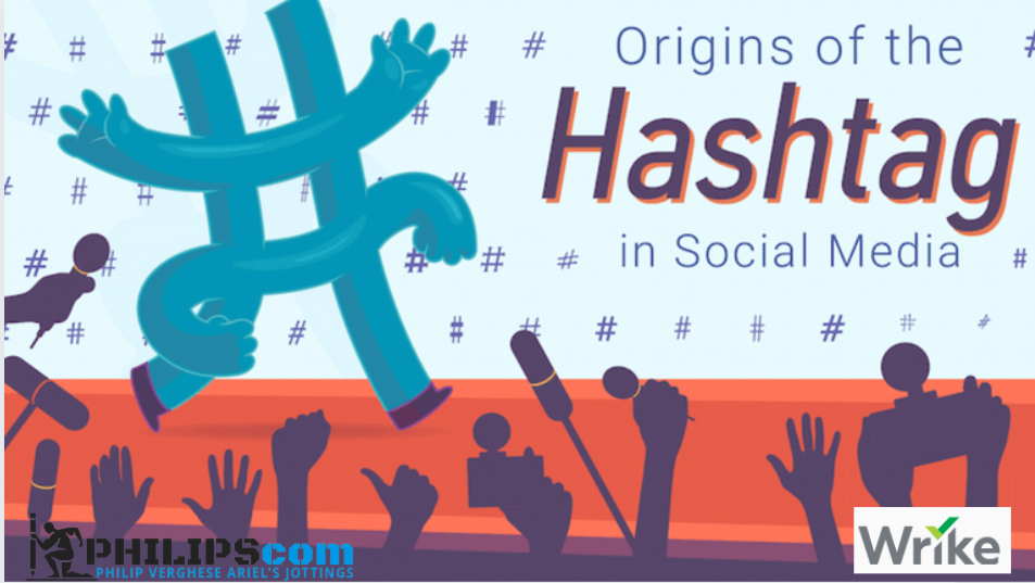 Origin of hashtag