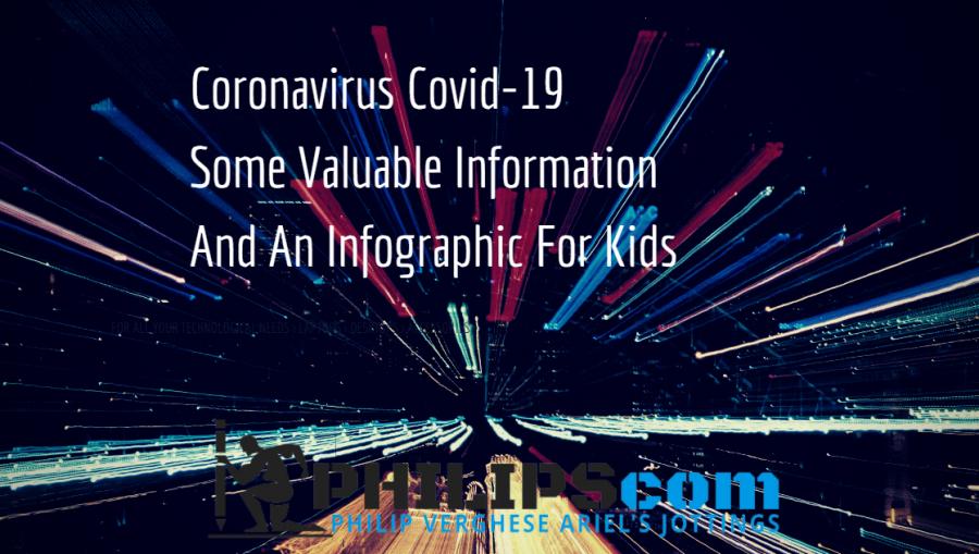 Coronavirus Or Covid- 19