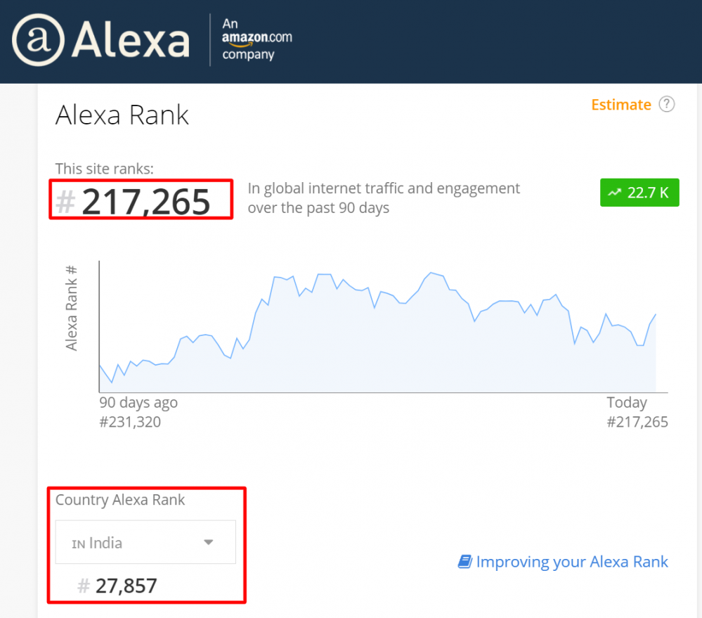 Power Of Blog Comments! A Great Strategy To Get More Traffic