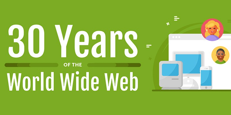 the unknown facts about world wide web