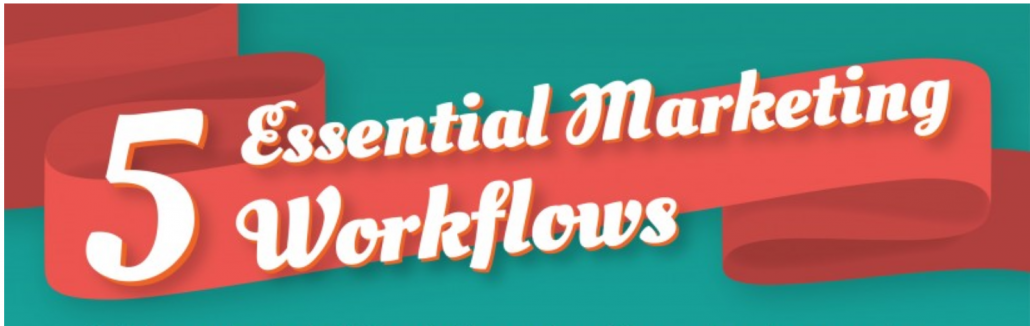 Why You Need a Marketing Workflow?