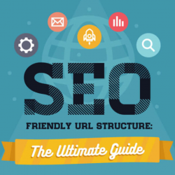 SEO friendly URL structure