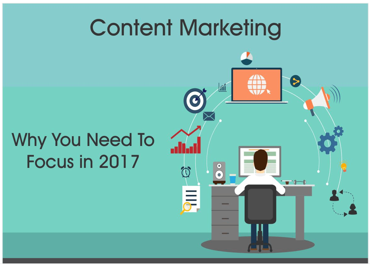 Content Marketing : Why You Need To Focus In 2017 And Beyond