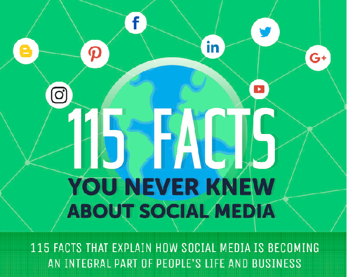 115 Amazing Social Media Facts Which You May Not Know [An Infographic]